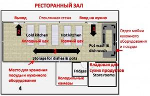 Примерная План-Схема ресторана с открытой кухней